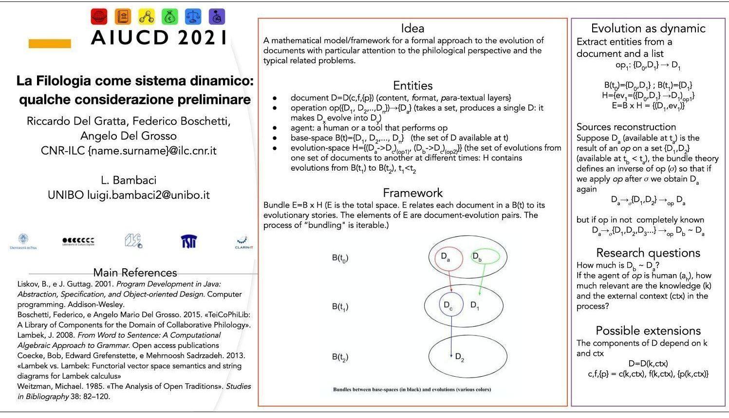 Riccardo Del Gratta, Federico Boschetti, Angelo Mario Del Grosso and Luigi Bambaci - La Filologia come sistema dinamico: qualche considerazione preliminare