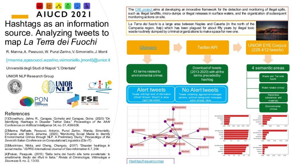 Raffaele Manna, Antonio Pascucci, Wanda Punzi Zarino, Vincenzo Simoniello and Johanna Monti - Hashtags as an information source. Analyzing tweets to map La Terra dei Fuochi