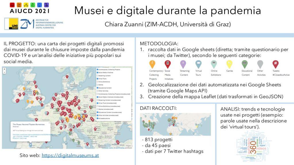 Chiara Zuanni - Musei e digitale durante la pandemia