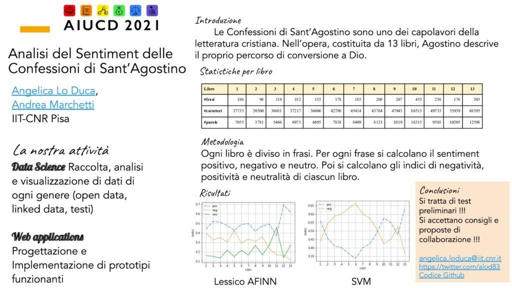 Angelica Lo Duca and Andrea Marchetti - Analisi del sentiment delle Confessioni di Sant'Agostino