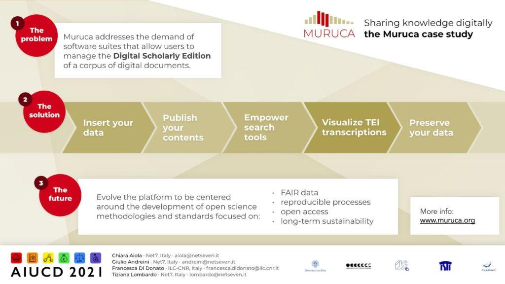 Chiara Aiola, Giulio Andreini, Francesca Di Donato and Tiziana Lombardo - Sharing knowledge digitally; the Muruca case study