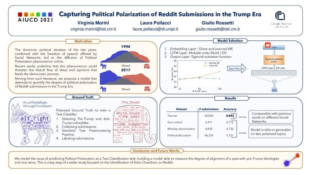 Virginia Morini, Laura Pollacci and Giulio Rossetti - Capturing Political Polarization of Reddit Submissions in the Trump Era