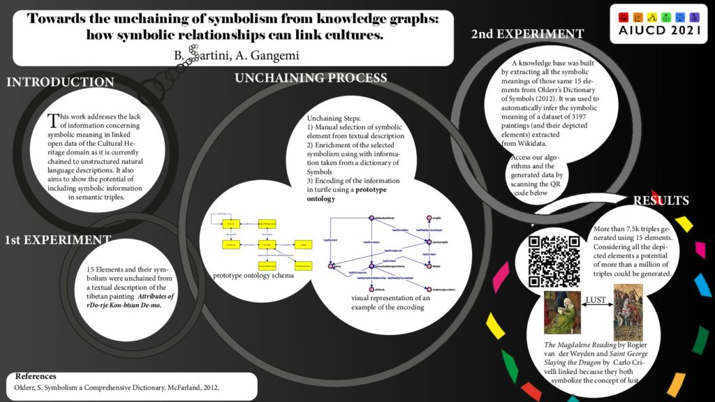 Bruno Sartini and Aldo Gangemi - Towards the unchaining of symbolism from knowledge graphs: how symbolic relationships can link cultures.
