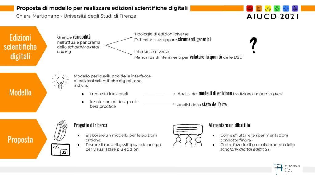 Chiara Martignano - Proposta di modello per realizzare edizioni scientifiche digitali
