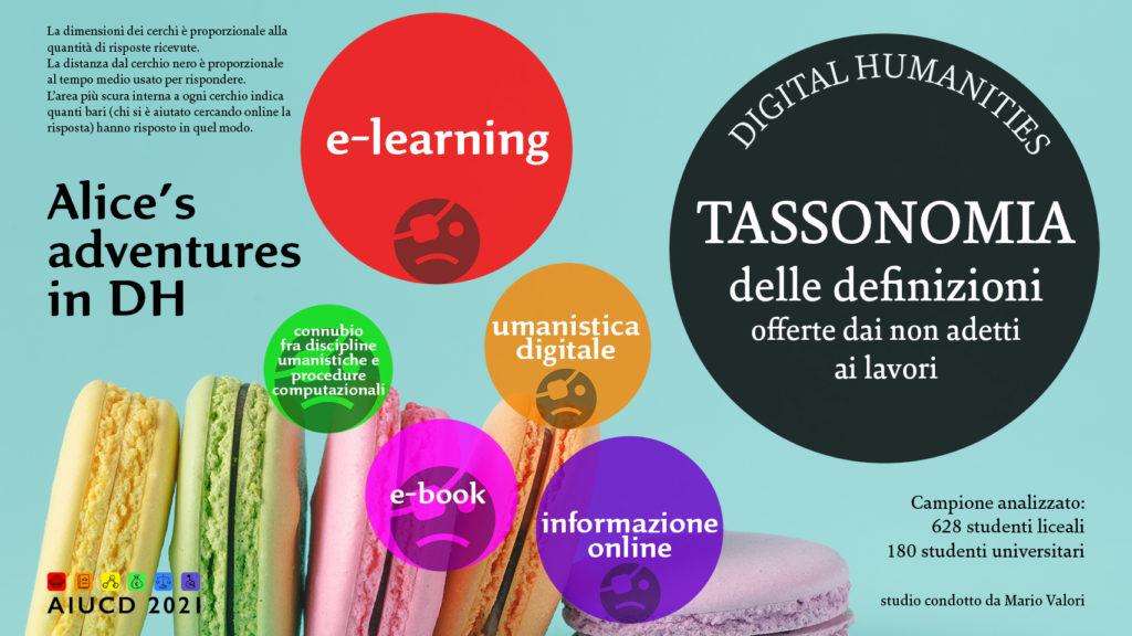 Mario Valori - Alice's Adventures in Digital Humanities