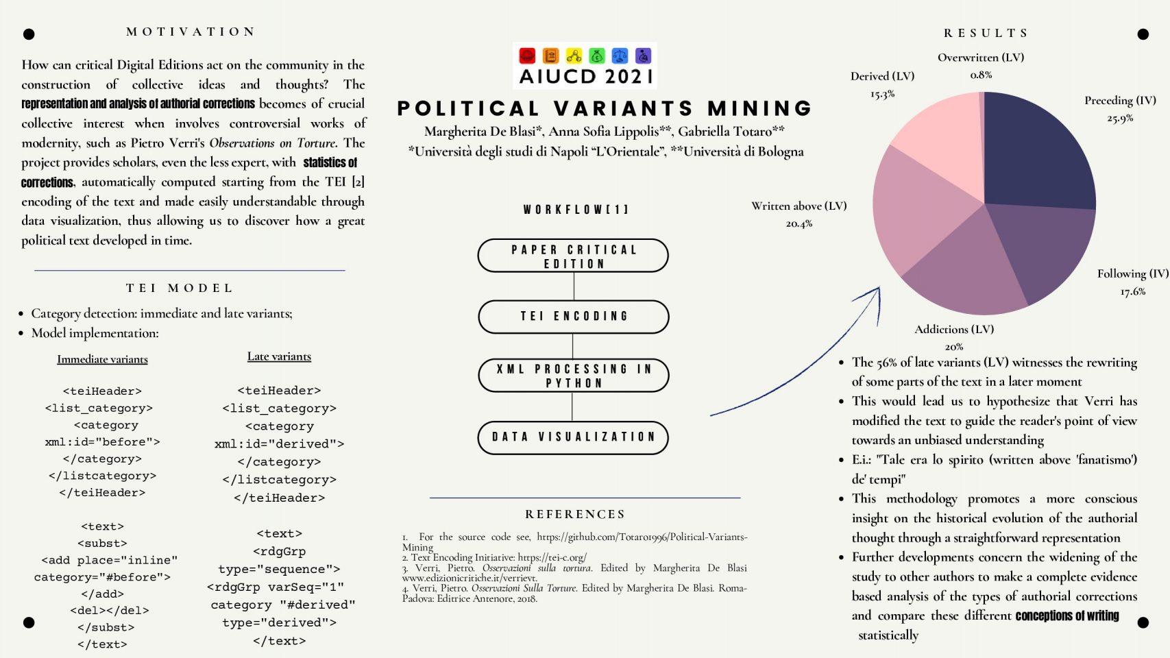 Gabriella Totaro, Anna Sofia Lippolis and Margherita De Blasi - Political Variants Mining