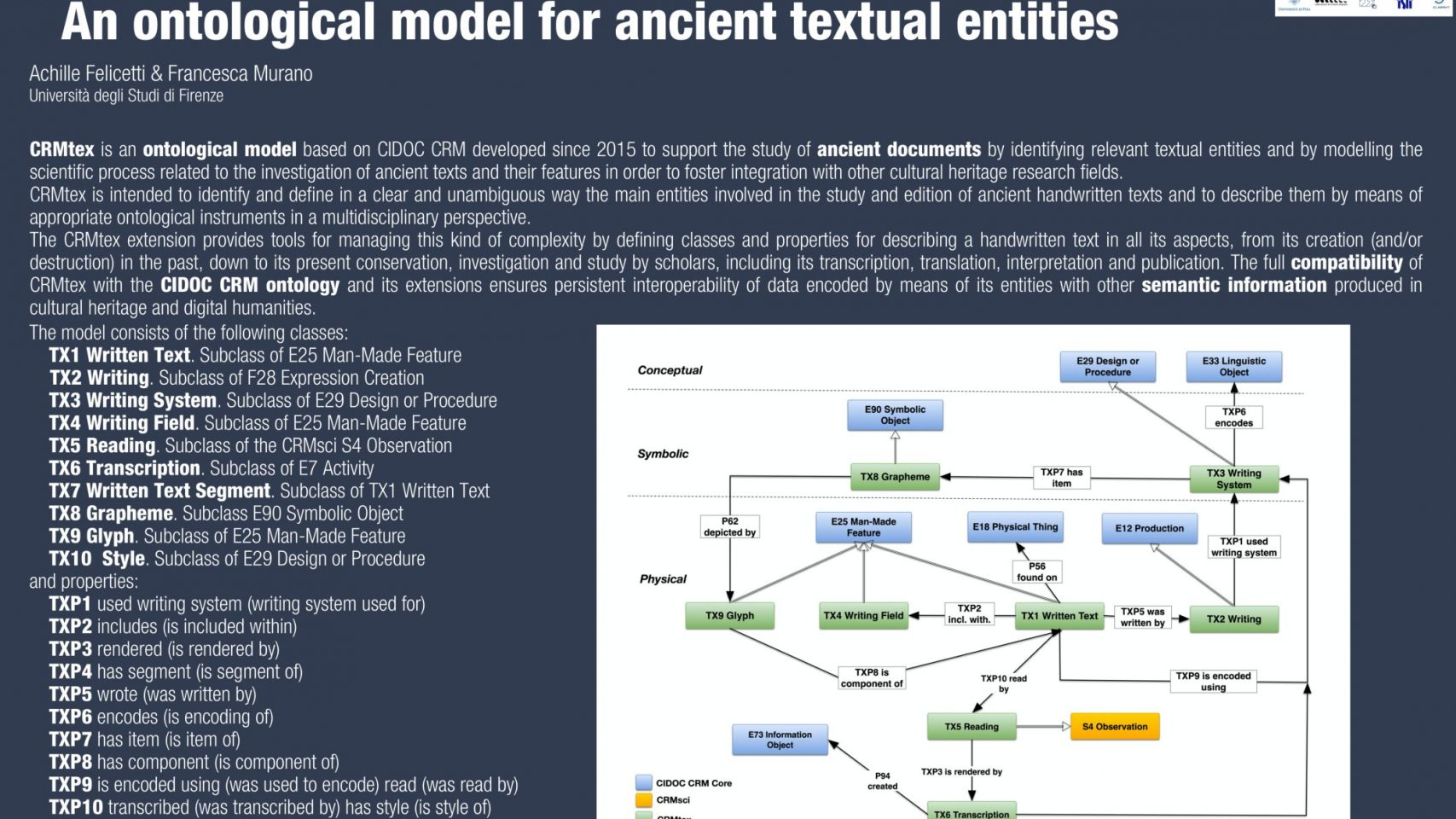 Achille Felicetti and Francesca Murano - CRMtex. An ontological model for ancient textual entities